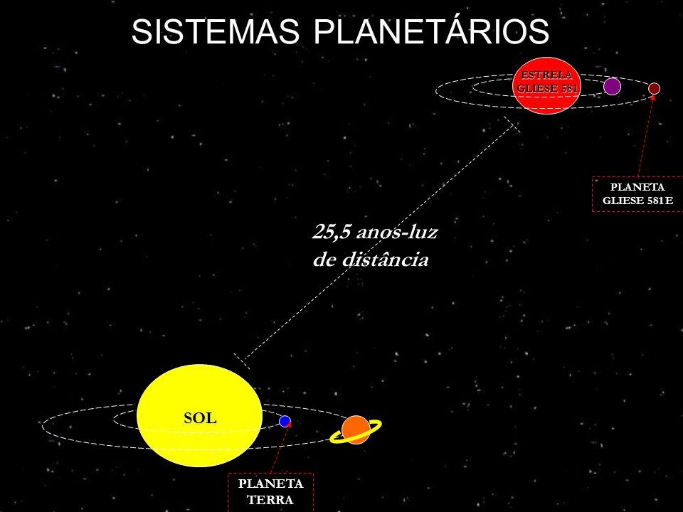 25,5 anos-luz de distância SOL PLANETA GLIESE 581 E PLANETA TERRA ESTRELA GLIESE 581 SISTEMAS PLANETÁRIOS