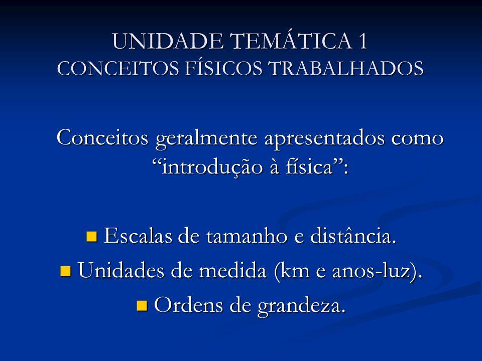 Conceitos geralmente apresentados como introdução à física: Escalas de tamanho e distância. Escalas de tamanho e distância. Unidades de medida (km e a