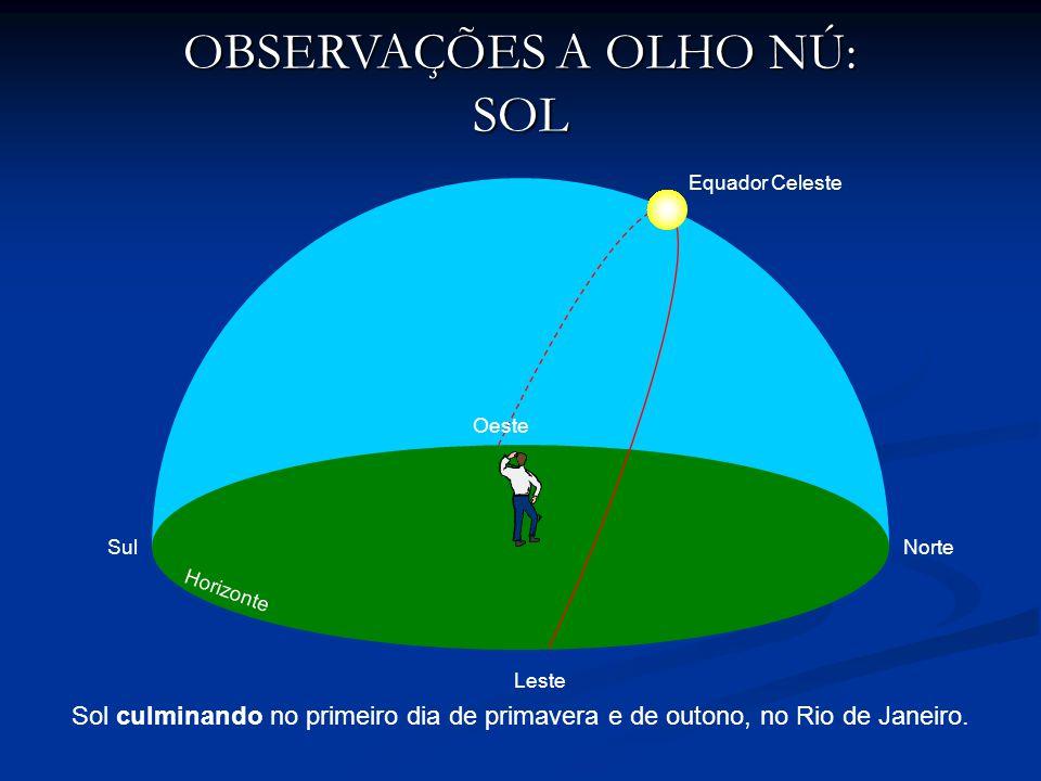Sol culminando no primeiro dia de primavera e de outono, no Rio de Janeiro. NorteSul Oeste Leste Equador Celeste Horizonte OBSERVAÇÕES A OLHO NÚ: SOL
