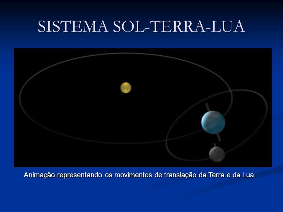 SISTEMA SOL-TERRA-LUA Animação representando os movimentos de translação da Terra e da Lua.
