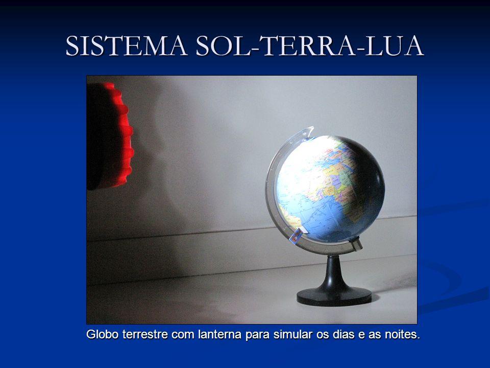 SISTEMA SOL-TERRA-LUA Globo terrestre com lanterna para simular os dias e as noites.