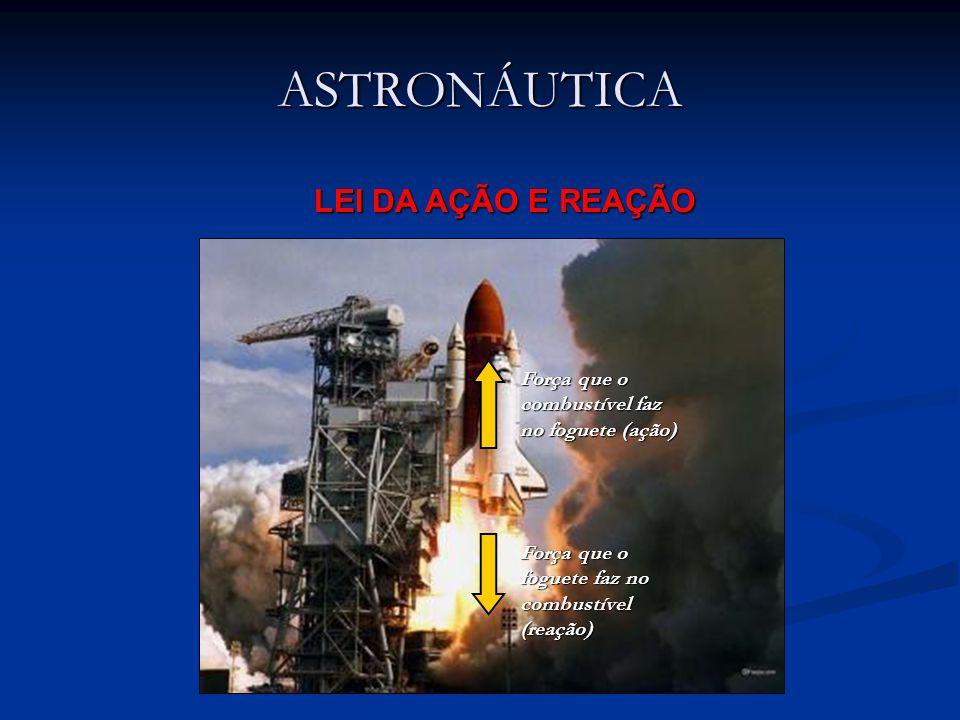 ASTRONÁUTICA Força que o combustível faz no foguete (ação) Força que o foguete faz no combustível (reação) LEI DA AÇÃO E REAÇÃO