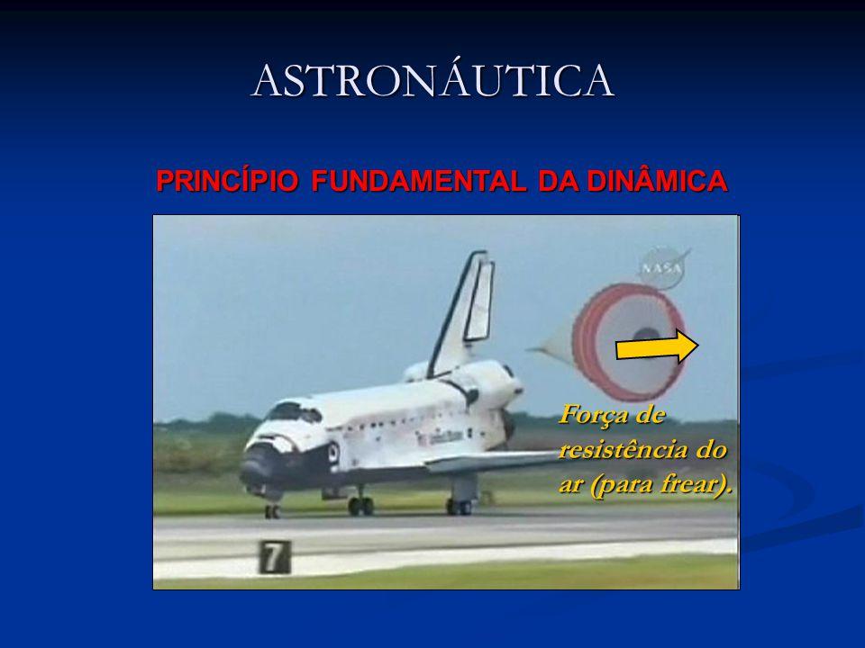 ASTRONÁUTICA PRINCÍPIO FUNDAMENTAL DA DINÂMICA Força de resistência do ar (para frear).