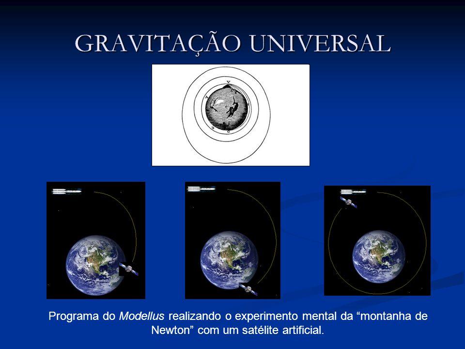 Programa do Modellus realizando o experimento mental da montanha de Newton com um satélite artificial.