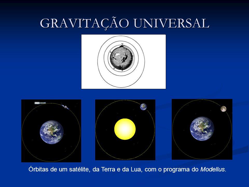 GRAVITAÇÃO UNIVERSAL Órbitas de um satélite, da Terra e da Lua, com o programa do Modellus.