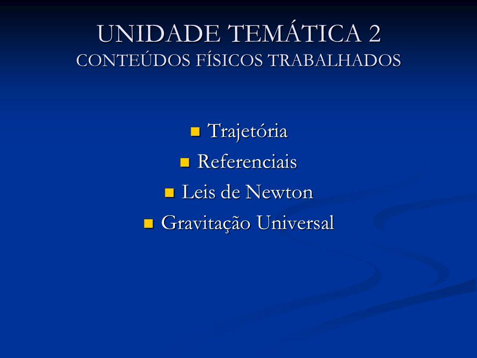 UNIDADE TEMÁTICA 2 CONTEÚDOS FÍSICOS TRABALHADOS Trajetória Trajetória Referenciais Referenciais Leis de Newton Leis de Newton Gravitação Universal Gr