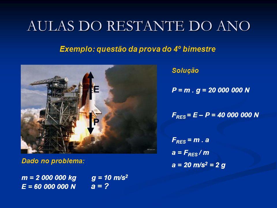 E P Solução P = m. g = 20 000 000 N F RES = E – P = 40 000 000 N F RES = m. a a = F RES / m a = 20 m/s 2 = 2 g AULAS DO RESTANTE DO ANO Exemplo: quest