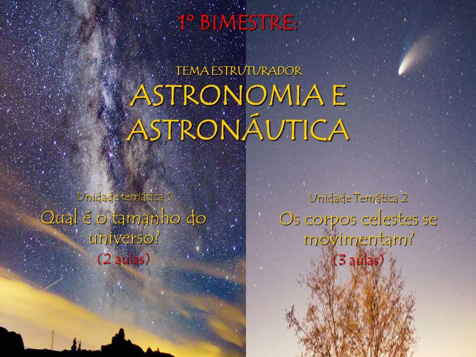 1º BIMESTRE: TEMA ESTRUTURADOR ASTRONOMIA E ASTRONÁUTICA Unidade temática 1 Qual é o tamanho do universo? (2 aulas) Unidade Temática 2 Os corpos celes