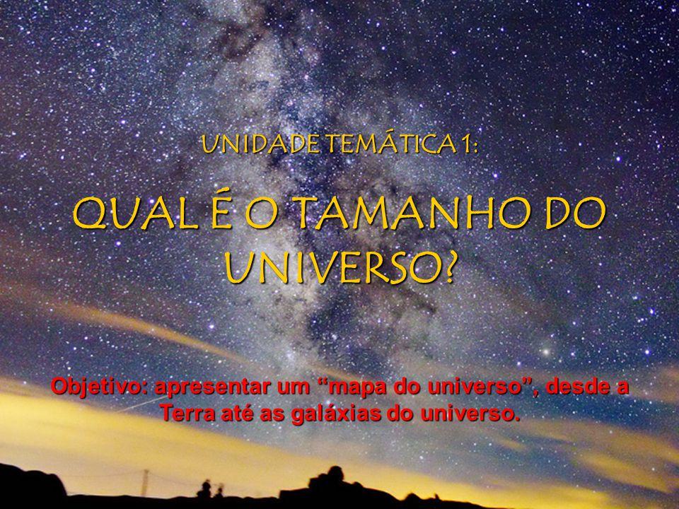 UNIDADE TEMÁTICA 1: QUAL É O TAMANHO DO UNIVERSO? Objetivo: apresentar um mapa do universo, desde a Terra até as galáxias do universo.