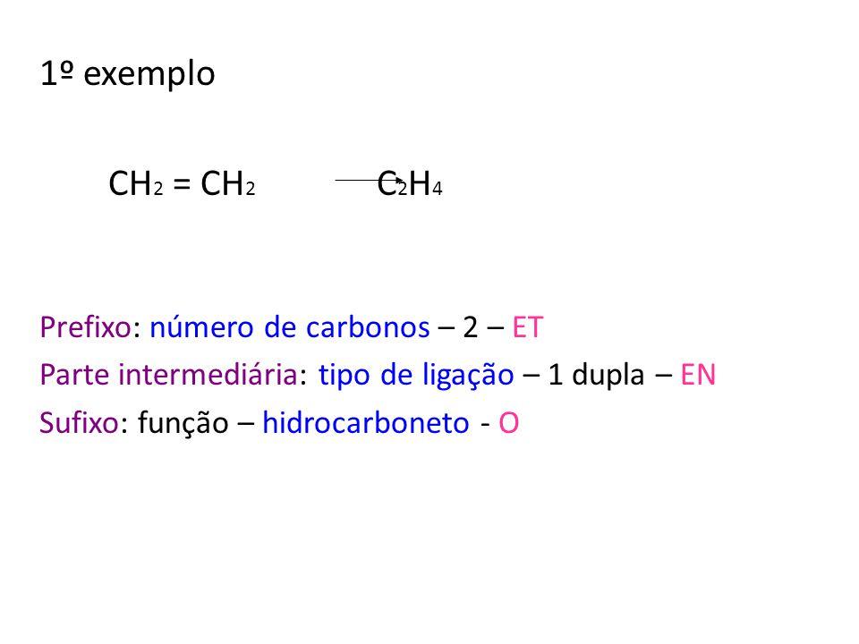 1º exemplo CH 2 = CH 2 C 2 H 4 Prefixo: número de carbonos – 2 – ET Parte intermediária: tipo de ligação – 1 dupla – EN Sufixo: função – hidrocarbonet