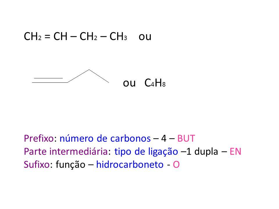 CH 2 = CH – CH 2 – CH 3 ou ou C 4 H 8 Prefixo: número de carbonos – 4 – BUT Parte intermediária: tipo de ligação –1 dupla – EN Sufixo: função – hidroc