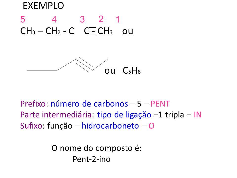 EXEMPLO CH 3 – CH 2 - C C - CH 3 ou ou C 5 H 8 Prefixo: número de carbonos – 5 – PENT Parte intermediária: tipo de ligação –1 tripla – IN Sufixo: funç