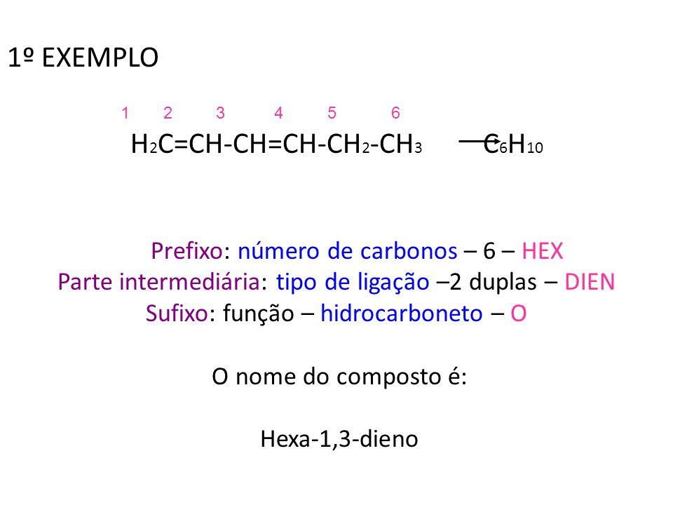 1º EXEMPLO H 2 C=CH-CH=CH-CH 2 -CH 3 C 6 H 10 Prefixo: número de carbonos – 6 – HEX Parte intermediária: tipo de ligação –2 duplas – DIEN Sufixo: funç