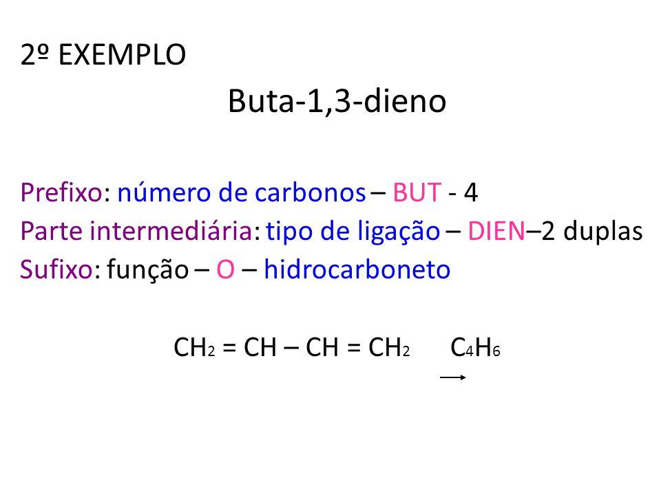 2º EXEMPLO Buta-1,3-dieno Prefixo: número de carbonos – BUT - 4 Parte intermediária: tipo de ligação – DIEN–2 duplas Sufixo: função – O – hidrocarbone