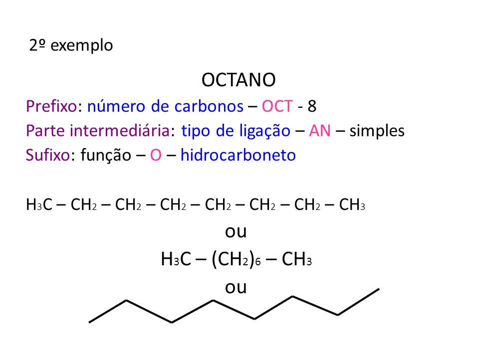2º exemplo OCTANO Prefixo: número de carbonos – OCT - 8 Parte intermediária: tipo de ligação – AN – simples Sufixo: função – O – hidrocarboneto H 3 C
