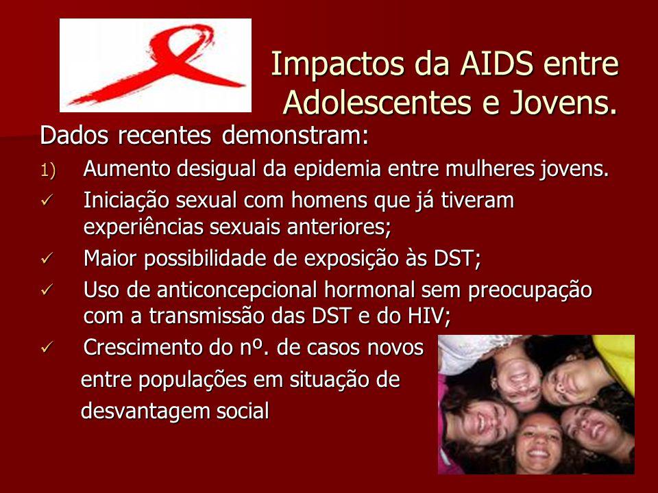 Impactos da AIDS entre Adolescentes e Jovens.Impactos da AIDS entre Adolescentes e Jovens.