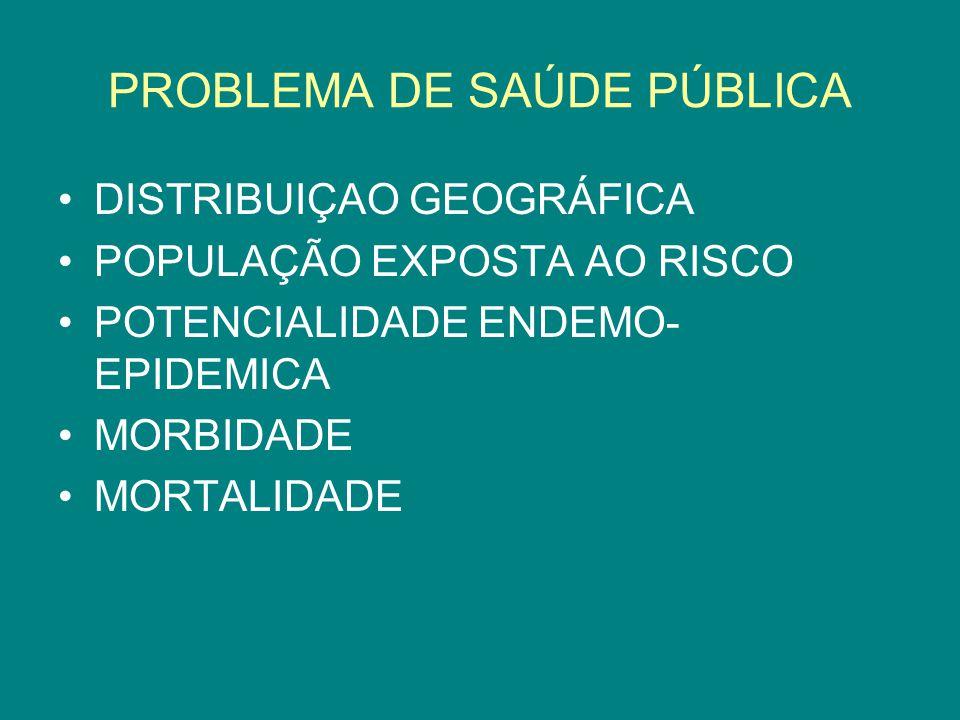 PROBLEMA DE SAÚDE PÚBLICA DISTRIBUIÇAO GEOGRÁFICA POPULAÇÃO EXPOSTA AO RISCO POTENCIALIDADE ENDEMO- EPIDEMICA MORBIDADE MORTALIDADE