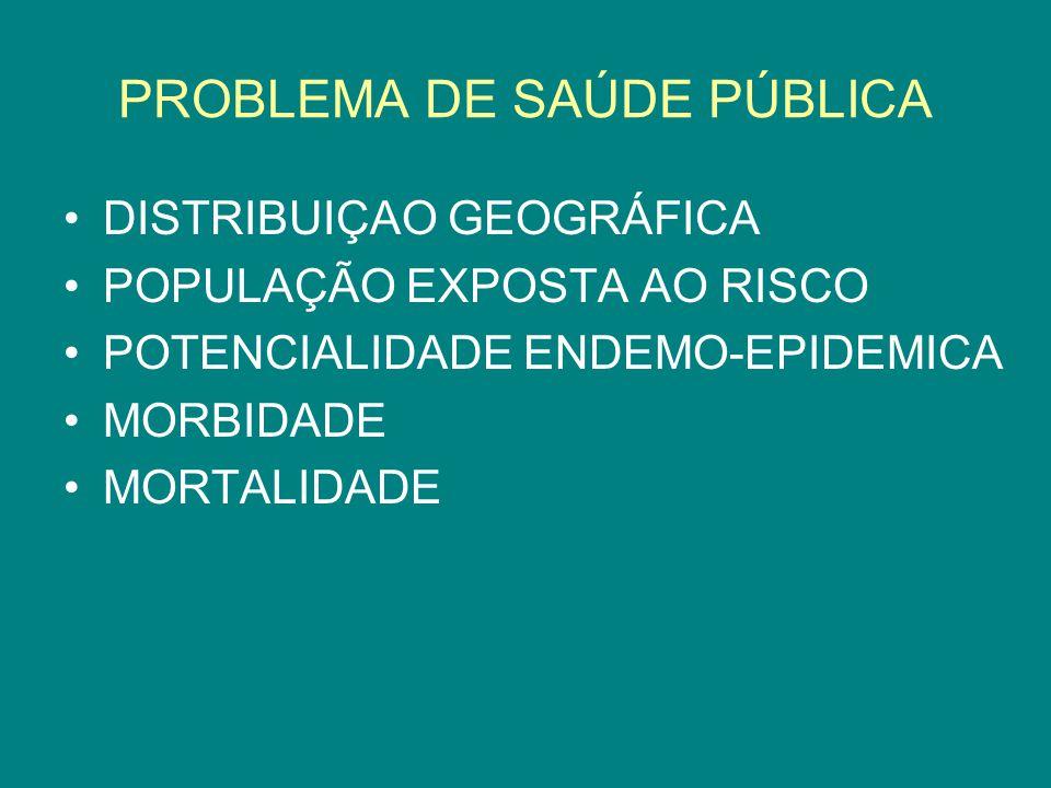 PROBLEMA DE SAÚDE PÚBLICA DISTRIBUIÇAO GEOGRÁFICA POPULAÇÃO EXPOSTA AO RISCO POTENCIALIDADE ENDEMO-EPIDEMICA MORBIDADE MORTALIDADE