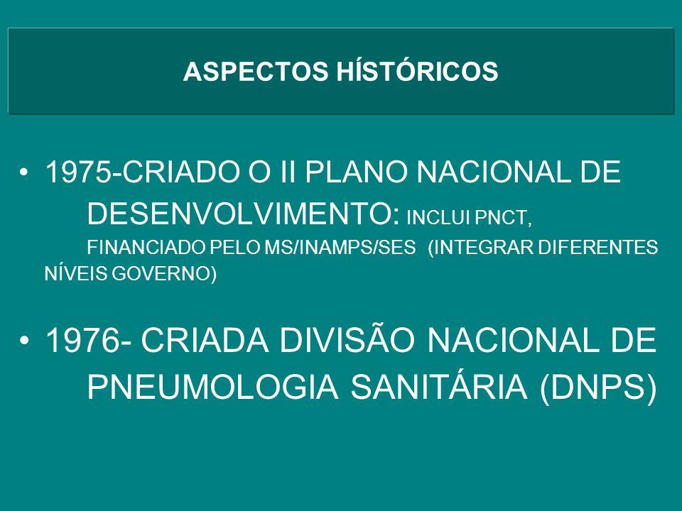 ASPECTOS HÍSTÓRICOS 1975-CRIADO O II PLANO NACIONAL DE DESENVOLVIMENTO: INCLUI PNCT, FINANCIADO PELO MS/INAMPS/SES (INTEGRAR DIFERENTES NÍVEIS GOVERNO