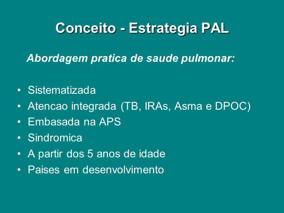 Conceito - Estrategia PAL Abordagem pratica de saude pulmonar: Sistematizada Atencao integrada (TB, IRAs, Asma e DPOC) Embasada na APS Sindromica A pa