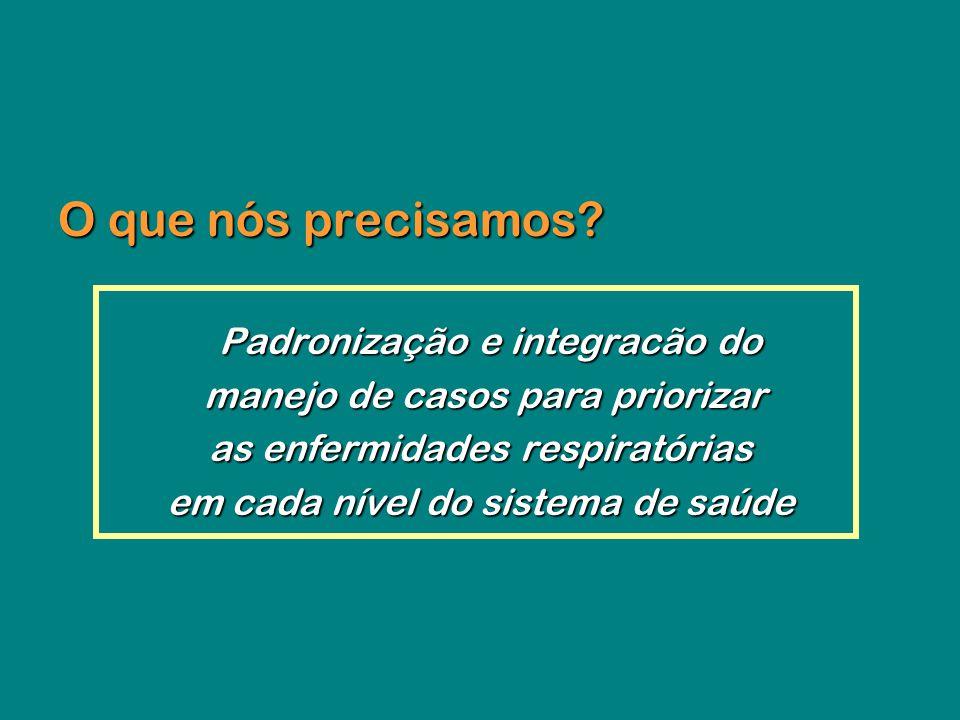 O que nós precisamos? O que nós precisamos? Padronização e integracão do Padronização e integracão do manejo de casos para priorizar manejo de casos p