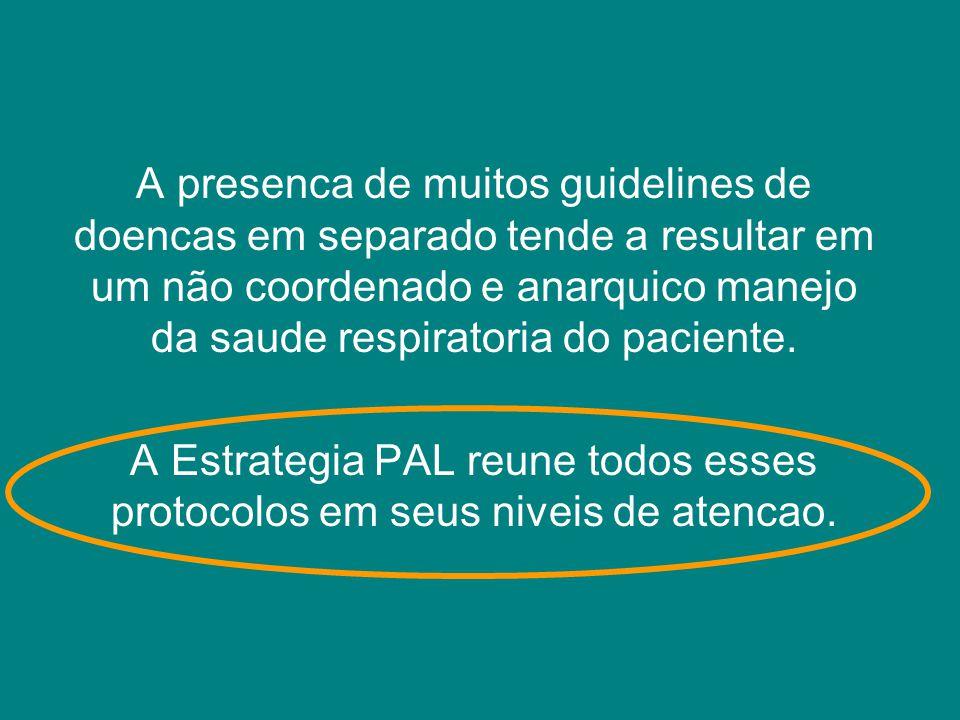 A presenca de muitos guidelines de doencas em separado tende a resultar em um não coordenado e anarquico manejo da saude respiratoria do paciente. A E