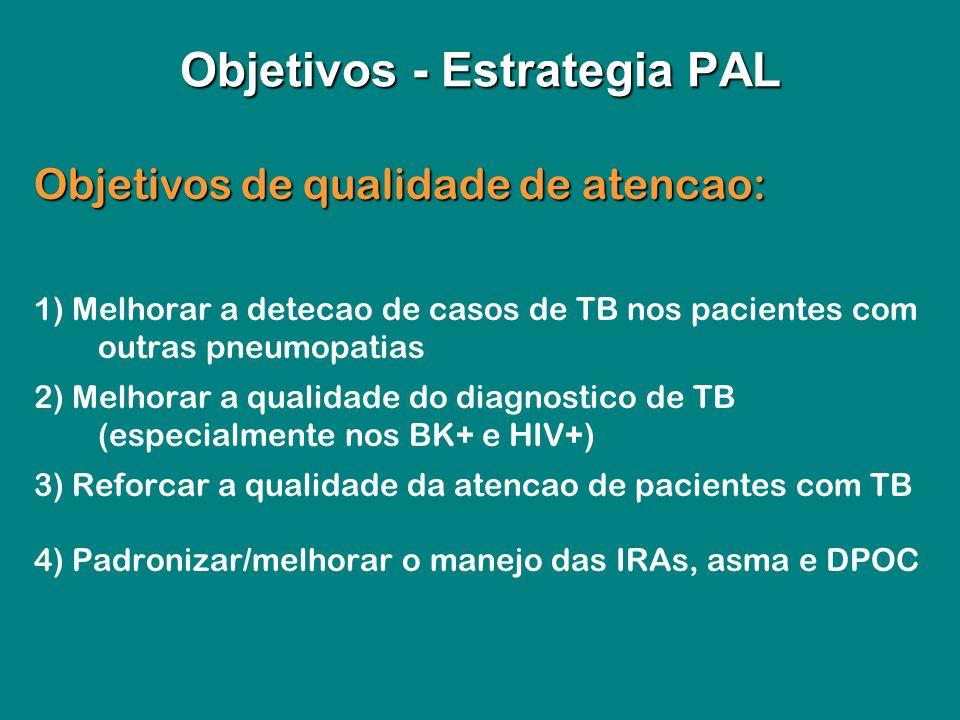 Objetivos de qualidade de atencao: 1) Melhorar a detecao de casos de TB nos pacientes com outras pneumopatias 2) Melhorar a qualidade do diagnostico d