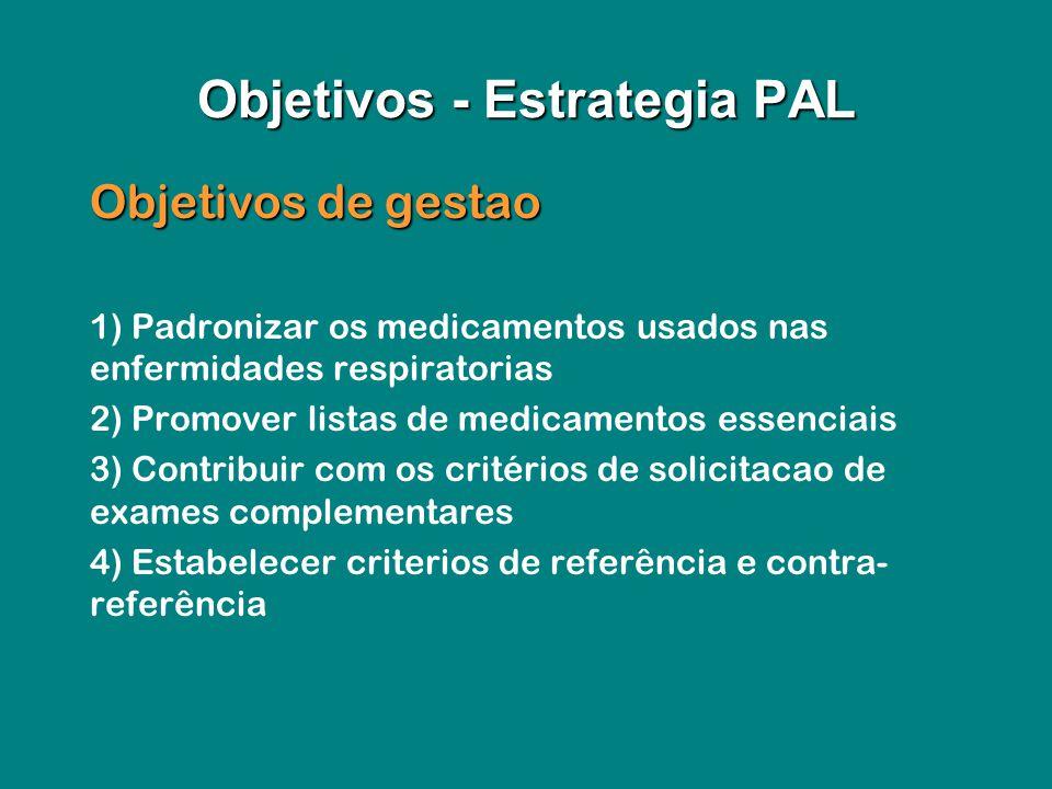 Objetivos de gestao Objetivos de gestao 1) Padronizar os medicamentos usados nas enfermidades respiratorias 2) Promover listas de medicamentos essenci