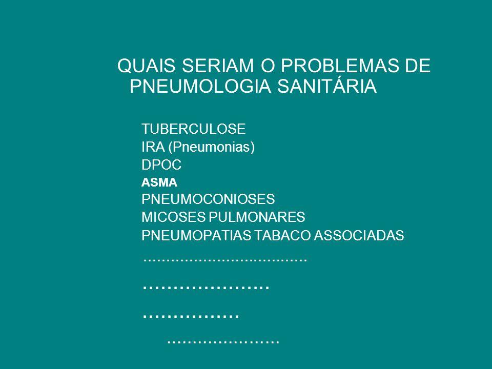 QUAIS SERIAM O PROBLEMAS DE PNEUMOLOGIA SANITÁRIA TUBERCULOSE IRA (Pneumonias) DPOC ASMA PNEUMOCONIOSES MICOSES PULMONARES PNEUMOPATIAS TABACO ASSOCIA