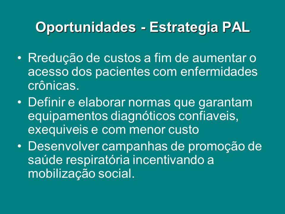 Oportunidades - Estrategia PAL Rredução de custos a fim de aumentar o acesso dos pacientes com enfermidades crônicas. Definir e elaborar normas que ga