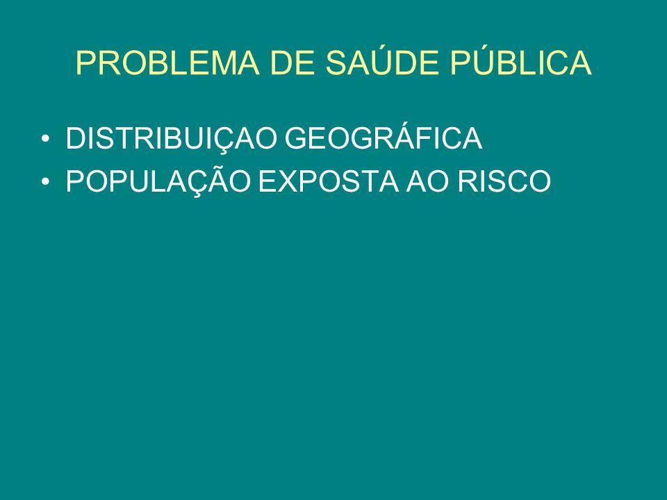 PROBLEMA DE SAÚDE PÚBLICA DISTRIBUIÇAO GEOGRÁFICA POPULAÇÃO EXPOSTA AO RISCO