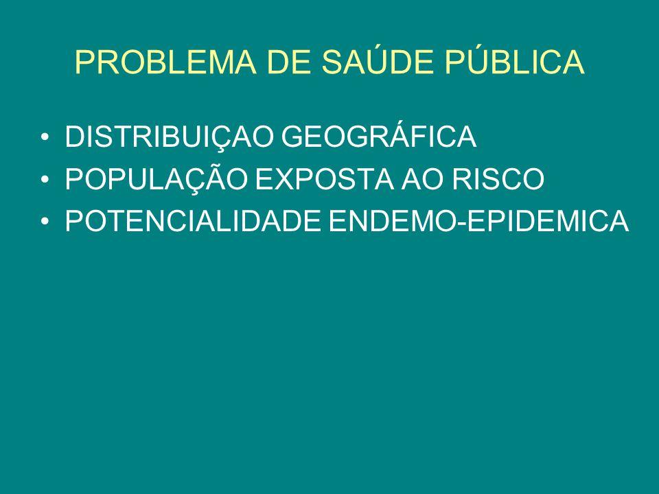 PROBLEMA DE SAÚDE PÚBLICA DISTRIBUIÇAO GEOGRÁFICA POPULAÇÃO EXPOSTA AO RISCO POTENCIALIDADE ENDEMO-EPIDEMICA