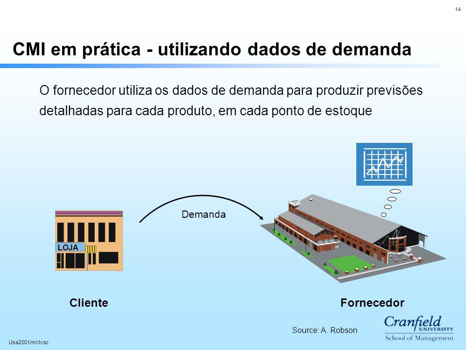 14 Usa2001/mlitvsc CMI em prática - utilizando dados de demanda LOJA O fornecedor utiliza os dados de demanda para produzir previsões detalhadas para