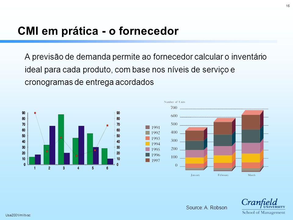 15 Usa2001/mlitvsc CMI em prática - o fornecedor A previsão de demanda permite ao fornecedor calcular o inventário ideal para cada produto, com base n