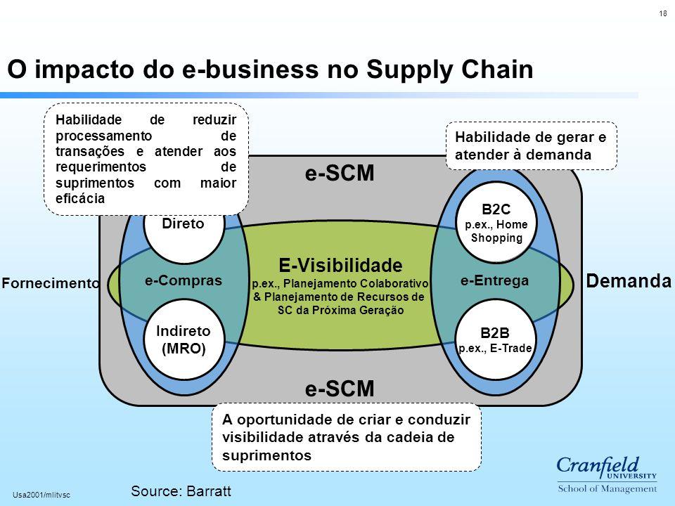 18 Usa2001/mlitvsc e-SCM E-Visibilidade p.ex., Planejamento Colaborativo & Planejamento de Recursos de SC da Próxima Geração e-Compras Direto Indireto