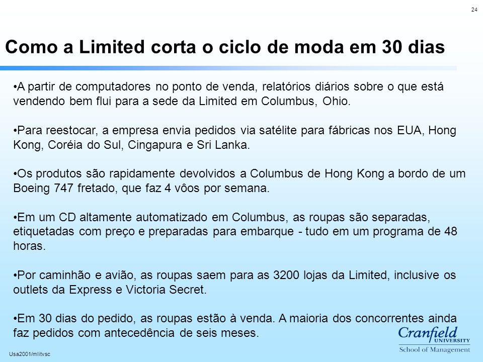 24 Usa2001/mlitvsc Como a Limited corta o ciclo de moda em 30 dias A partir de computadores no ponto de venda, relatórios diários sobre o que está ven