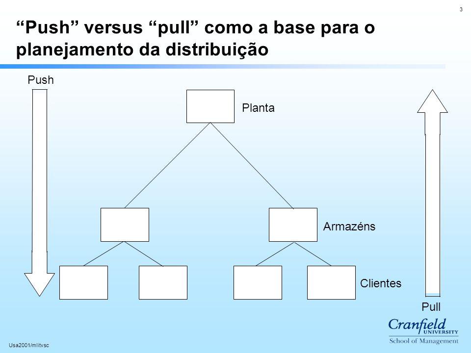 3 Usa2001/mlitvsc Push versus pull como a base para o planejamento da distribuição Armazéns Clientes Push Pull Planta
