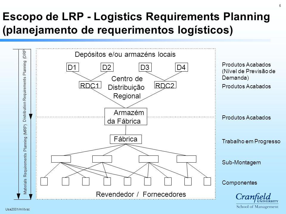 5 Usa2001/mlitvsc Escopo de LRP - Logistics Requirements Planning (planejamento de requerimentos logísticos) D1D2D3D4 Depósitos e/ou armazéns locais R