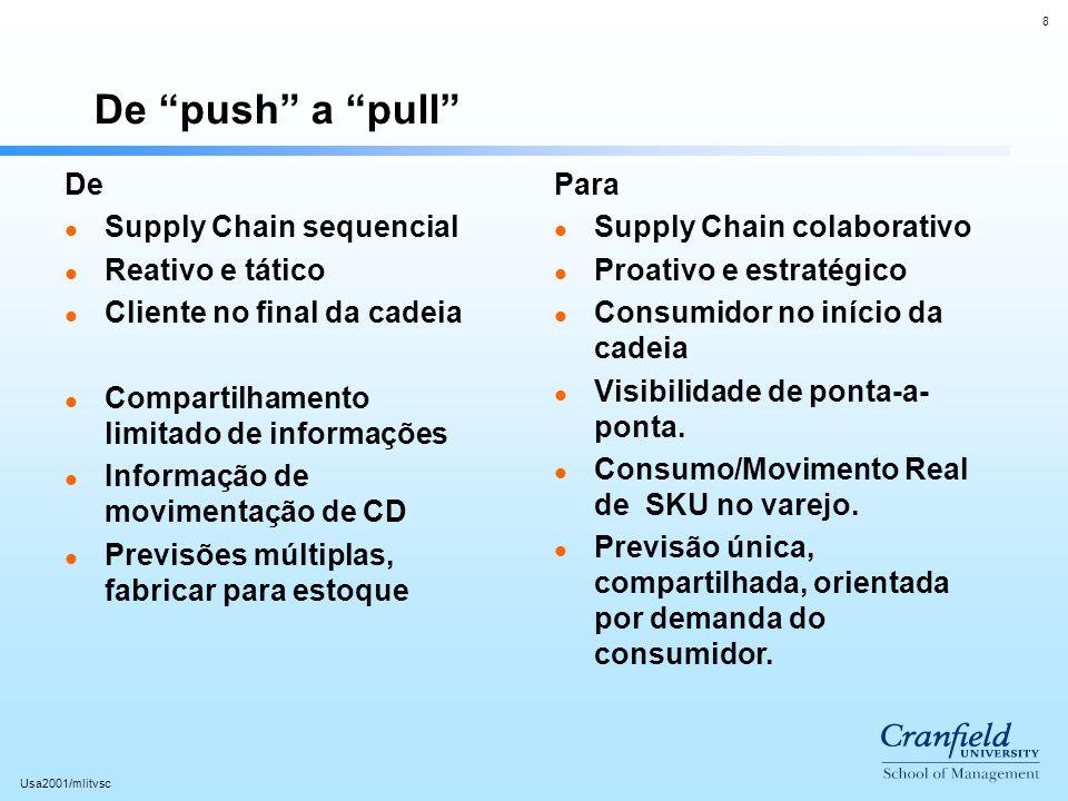8 Usa2001/mlitvsc De push a pull De l Supply Chain sequencial l Reativo e tático l Cliente no final da cadeia l Compartilhamento limitado de informaçõ