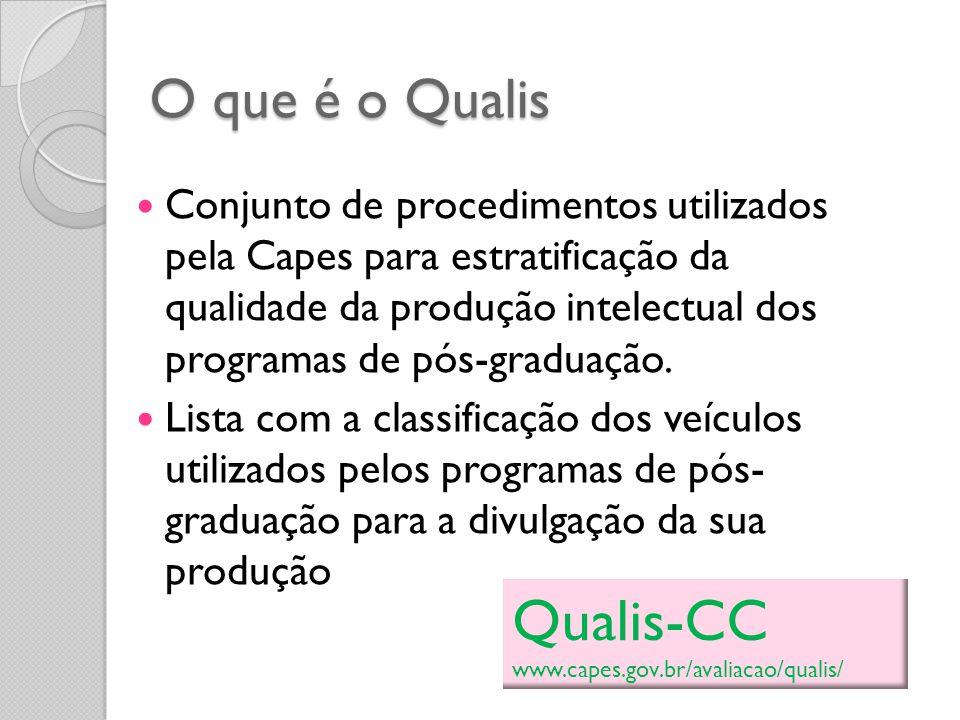 O que é o Qualis Conjunto de procedimentos utilizados pela Capes para estratificação da qualidade da produção intelectual dos programas de pós-graduação.
