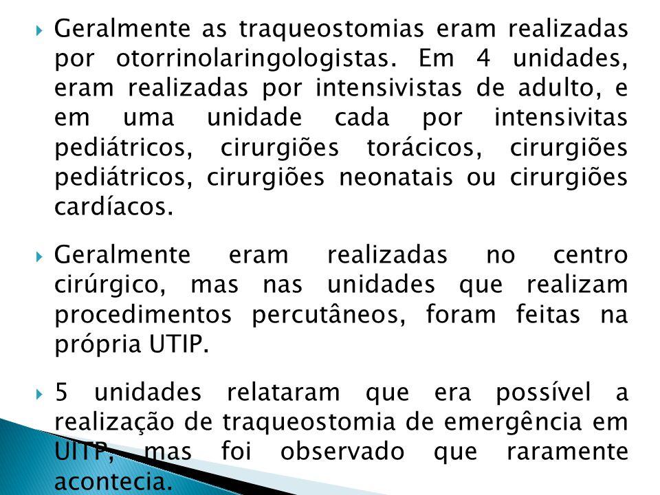 Geralmente as traqueostomias eram realizadas por otorrinolaringologistas. Em 4 unidades, eram realizadas por intensivistas de adulto, e em uma unidade