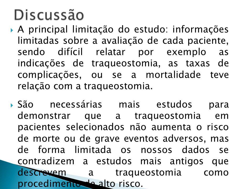A principal limitação do estudo: informações limitadas sobre a avaliação de cada paciente, sendo difícil relatar por exemplo as indicações de traqueos