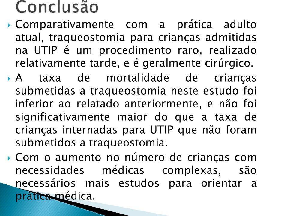 Comparativamente com a prática adulto atual, traqueostomia para crianças admitidas na UTIP é um procedimento raro, realizado relativamente tarde, e é