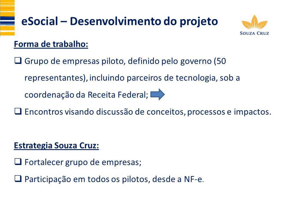 Forma de trabalho: Grupo de empresas piloto, definido pelo governo (50 representantes), incluindo parceiros de tecnologia, sob a coordenação da Receit