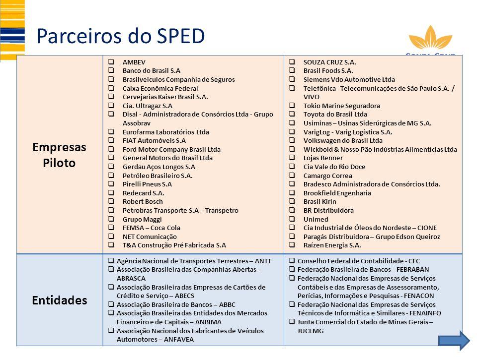 Empresas Piloto AMBEV Banco do Brasil S.A Brasilveiculos Companhia de Seguros Caixa Econômica Federal Cervejarias Kaiser Brasil S.A. Cia. Ultragaz S.A