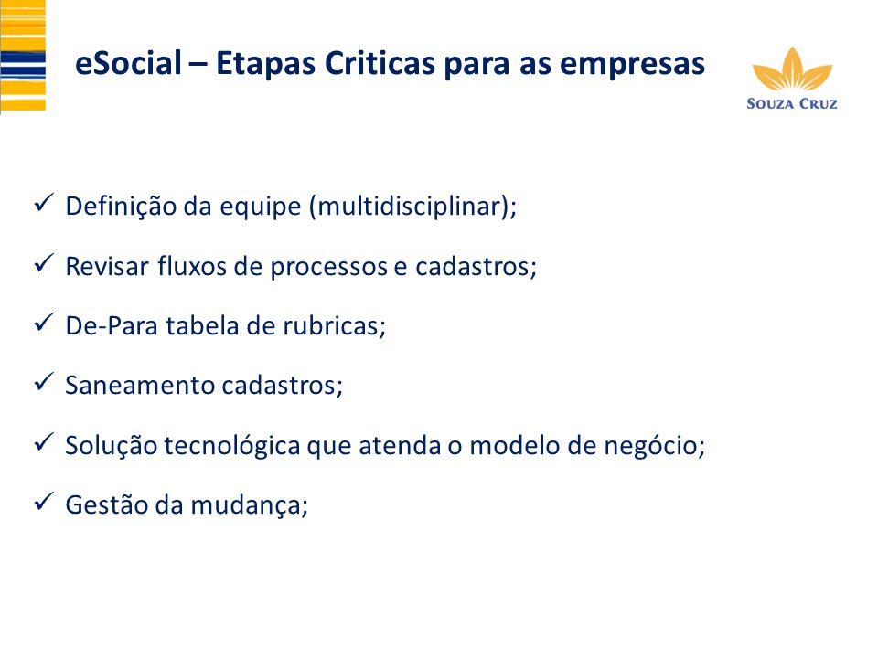 eSocial – Etapas Criticas para as empresas Definição da equipe (multidisciplinar); Revisar fluxos de processos e cadastros; De-Para tabela de rubricas