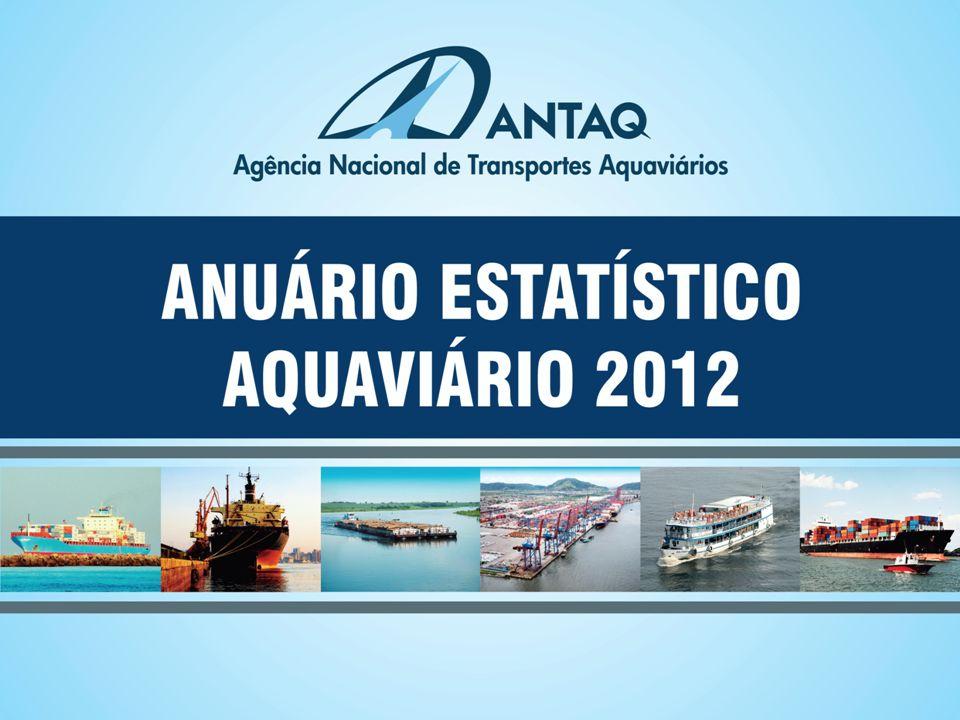 Transporte em Vias Interiores O total transportado na região foi de 51.649.601 (t) O total de soja movimentado nas hidrovias da região foi de 4.962.396 (t) Mercadorias como Combustíveis e óleos minerais totalizaram 2.245.020 (t) REGIÃO HIDROGRÁFICA AMAZÔNICA