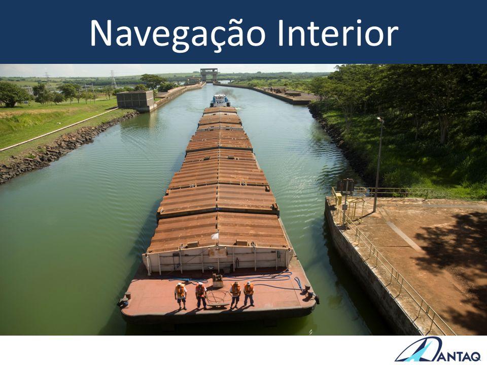 Navegação Interior