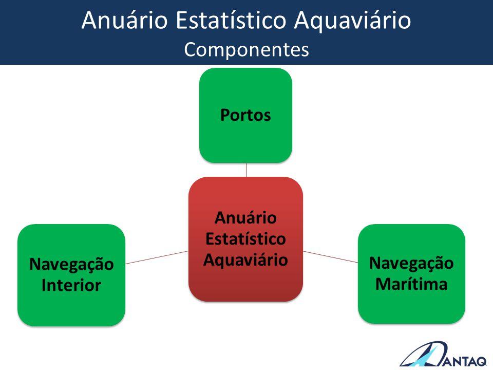 Anuário Estatístico Aquaviário Componentes Anuário Estatístico Aquaviário Portos Navegação Marítima Navegação Interior