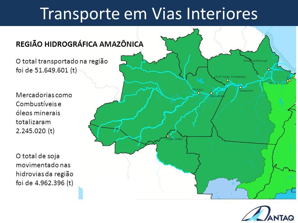 Transporte em Vias Interiores O total transportado na região foi de 51.649.601 (t) O total de soja movimentado nas hidrovias da região foi de 4.962.39